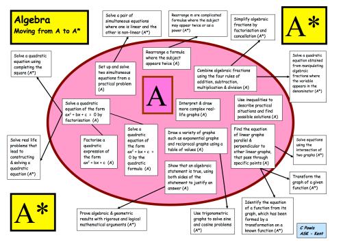 Nutrition education literature review image 1